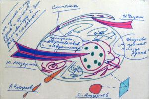 Рукопись Леонида Войцехова: об одесской художественной ситуации начала 1980-х